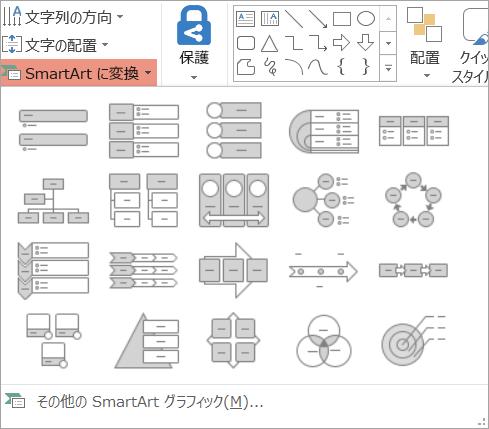 SmartArt ギャラリーへの変換のオプションを示しています。