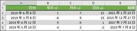DATE 関数を使用して、日付に対して年、月、または日を加算または減算します。