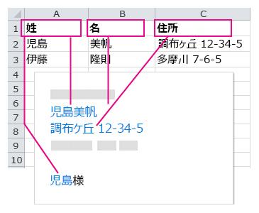 差し込み印刷フィールドに挿入されたデータ