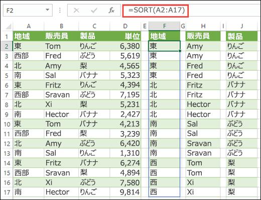 データの範囲を並べ替えるには、SORT 関数を使用します。 ここでは、=SORT(A2:A17) を使用して地域を並べ替え、次に H2 と J2 のセルにコピーして、セールス担当者名や製品を並べ替えます。