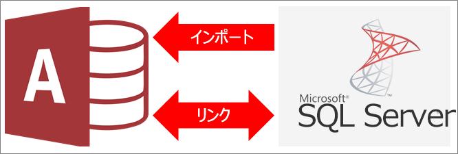 Access と SQL Server の接続の概要