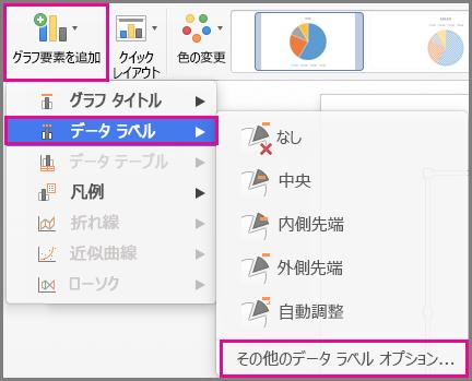 Office for Mac の [グラフ要素を追加]