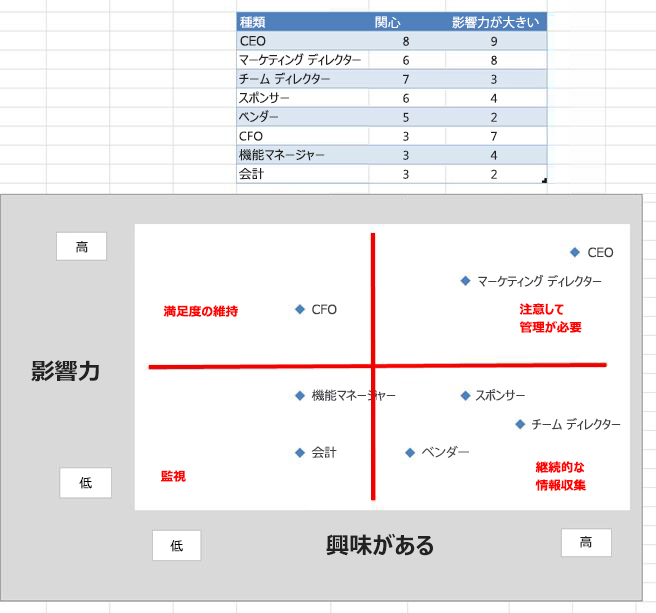 Excel の影響するグリッドの画像