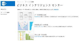 SharePoint Online のビジネス インテリジェンス センター サイトのホーム ページ