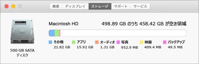 Macintosh の [ストレージ] タブの表示例。ハード ディスク ドライブの画像と共に、保存されているアプリ、オーディオ、映画、その他のサイズが表示されます。 また、ストレージ容量の合計サイズと無料の容量も表示されます。
