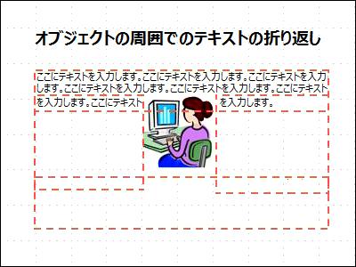 オブジェクトが挿入され、テキスト ボックスが表示されたスライド (テキストは途中まで入力されている状態)