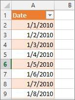 PowerPivot の Date 列