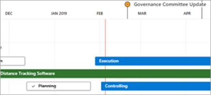プロジェクトのロードマップを表示する