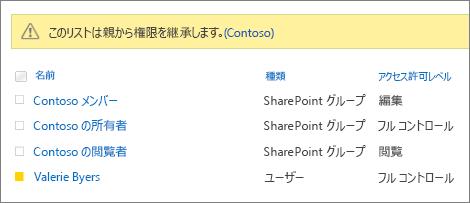 グループとユーザーのアンケートのアクセス許可