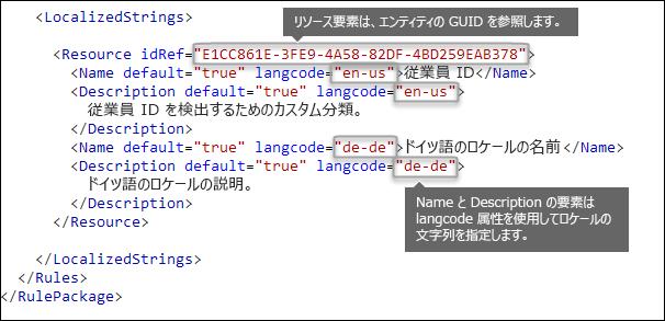 LocalizedStrings 要素の内容を示す XML マークアップ