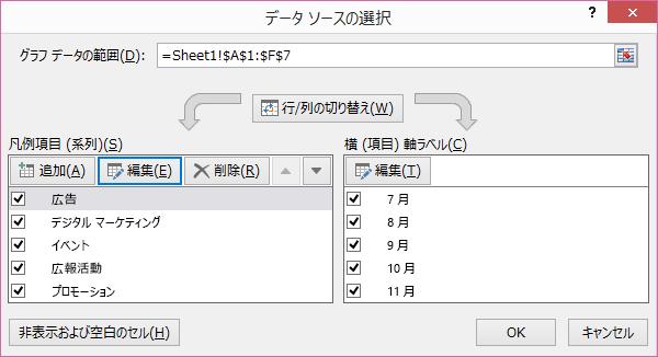 [データ ソースの選択] ダイアログ ボックス