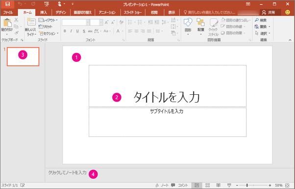 PowerPoint のワークスペース