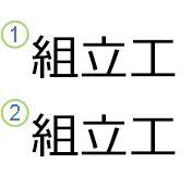 合字を使用した文字