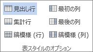 [テーブル ツール] の [デザイン] タブの [テーブル スタイルのオプション] のスクリーンショット。[見出し行] オプションが選択されています。