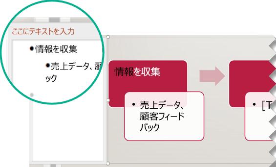 グラフィックの左側にあるテキストエディターを入力して、グラフィックのテキストを入力します。