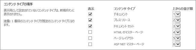 新しいドキュメントの順序変更オプションや非表示オプションの画面