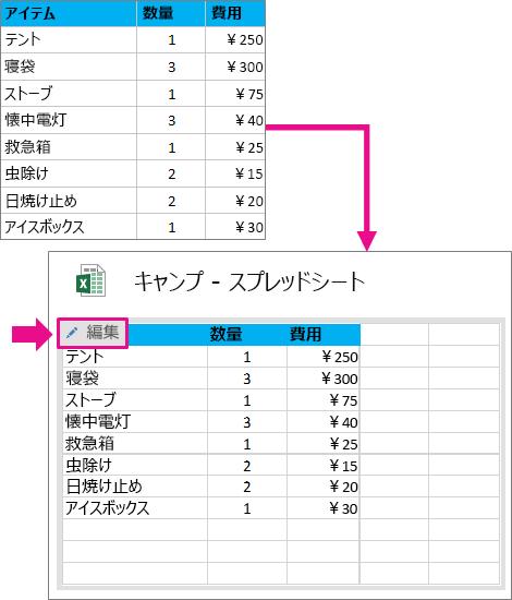 表を Excel に変換する