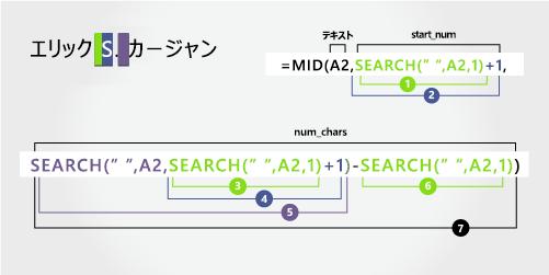 名、性、ミドル ネームを分離する数式の詳細