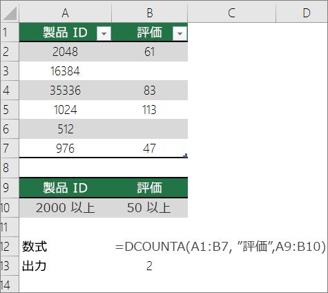 DCOUNTA 関数の例