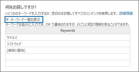 キーワード リストの行にキーワードまたはキーワード フレーズを入力することができます。