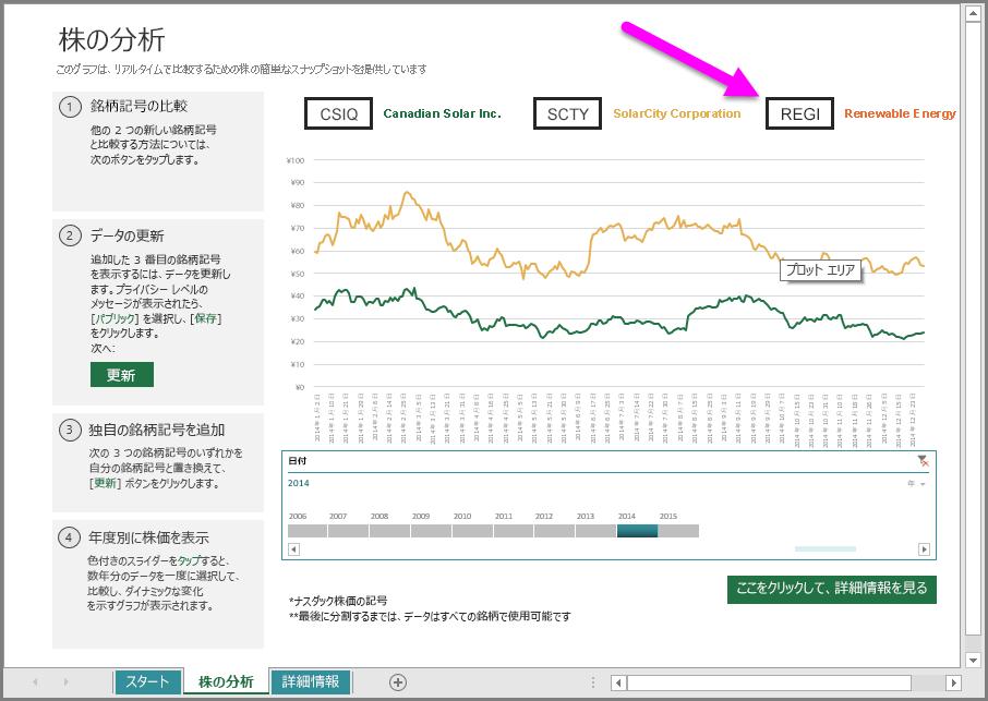 株価の追加