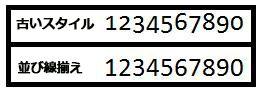 オールド スタイルとライニングの数字スタイルの例
