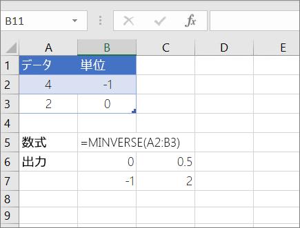 例 1 - MINVERSE