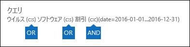 キーワード リストと条件を使って作成するクエリの例