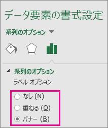 ツリーマップ グラフのオプションを示す [データ ラベルの書式設定] 作業ウィンドウ