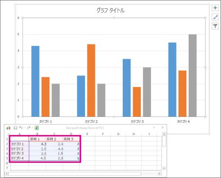 グラフの既定のデータを示すワークシート