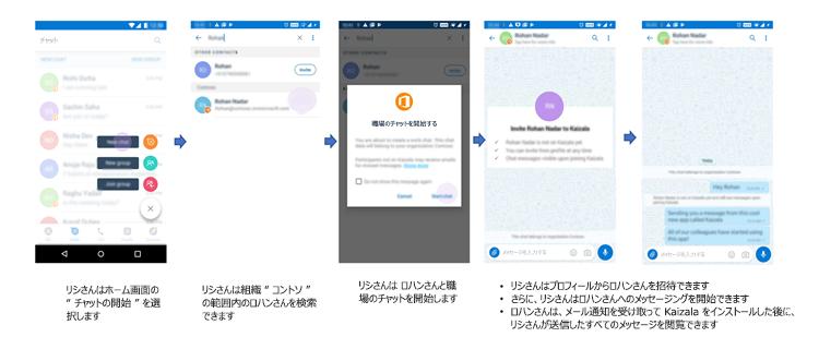 Kaizala を使用していないユーザーとチャットを開始するための電話 UI の画像。