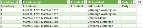 ワークシートの Excel の表に新しいデータ型を読み込み中