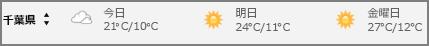 予定表の天気予報
