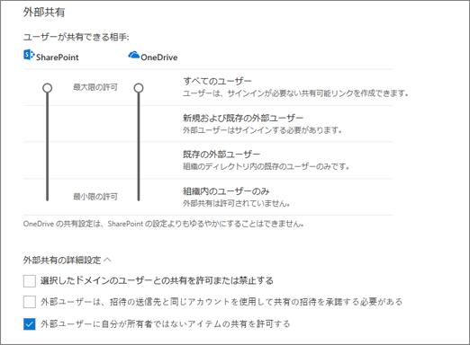 OneDrive 管理センターの [共有] ページの外部共有の設定