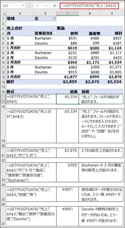GETPIVOTDATA 関数を使用してデータを再処理するために使用されるピボットテーブルの例。