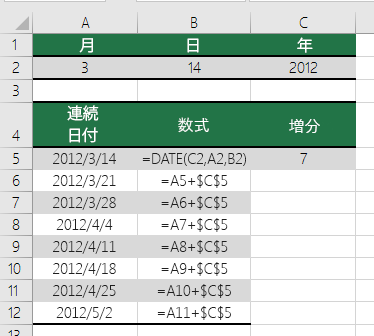指定の日数で日付の数値を増減させる