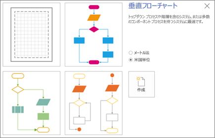 テンプレートおよび測定単位のオプションが表示された [垂直方向フローチャート] 画面のスクリーンショット