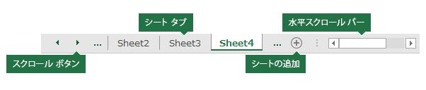 Excel ウィンドウの下部に表示される Excel シートのタブ