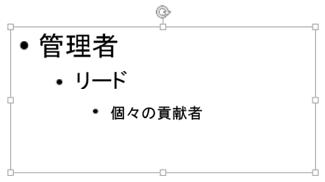 下位の箇条書きをインデントするには、Tab キーを押します