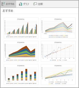 データに推奨されるグラフ デザイン