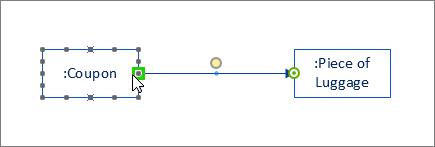 メッセージ図形の終端は緑色で強調表示され、別の生存線図形に接続されている