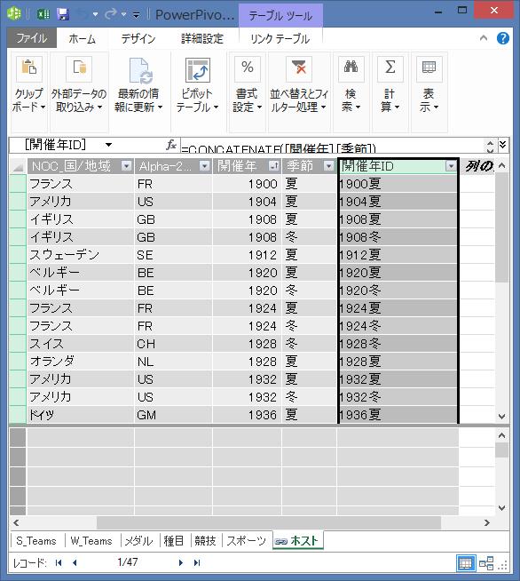 DAX を使って計算されたフィールドが作成された [ホスト] テーブル