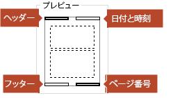 [プレビュー] 画像では、印刷されたノート ページに表示される項目が示されます。