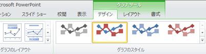 グラフを選んだ場合、[グラフ ツール] コンテキスト タブのみが表示されます。