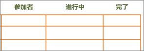 行と列のセルが空欄の古いタスク一覧 Word テンプレート。