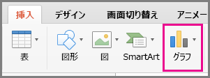 Office for Mac の [グラフの作成]