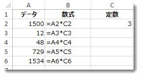 列 A の中のデータ、列 B の中の数式、セル C2 の中の数値 3