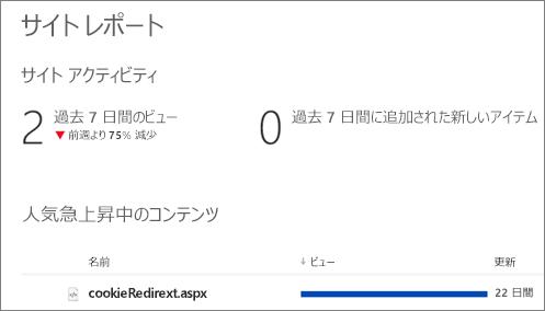 サイト レポート