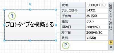 データ グラフィックを含まないプロセス図形