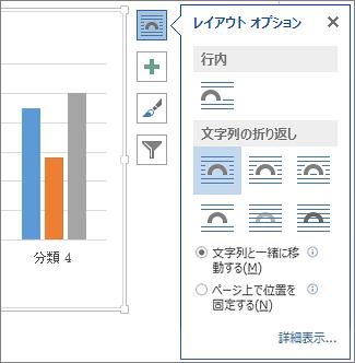 Word のグラフのレイアウト オプションの画像